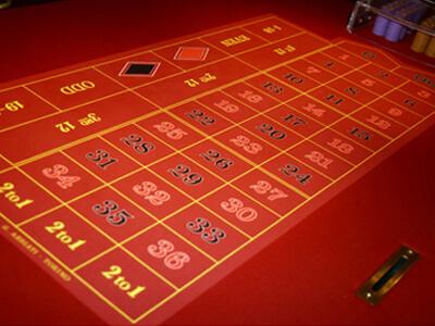 das Spielen von Roulette im Casino